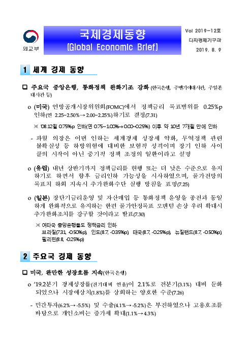 국제경제동향 (Global Economic Brief), Vol. 2019-12호
