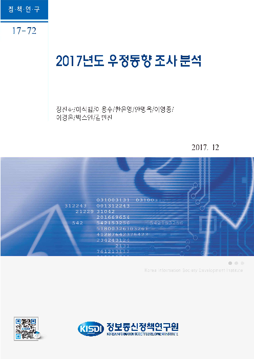 2017년도 우정동향 조사 분석