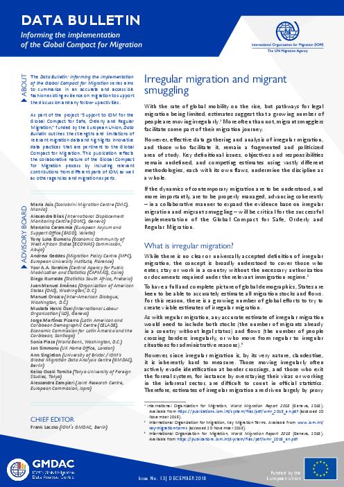 Irregular migration and migrant smuggling