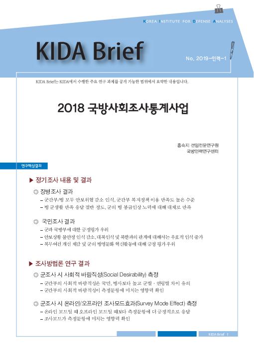 2018 국방사회조사통계사업