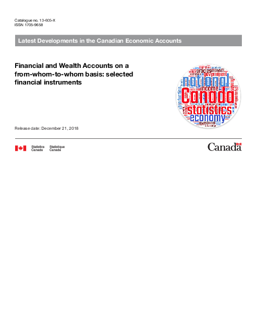 Financial and Wealth Accounts on a from-whom-to-whom basis: selected financial instruments