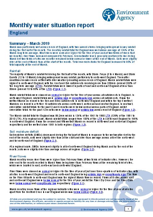 2019년 3월 수질 보고서 (Monthly water situation report: March 2019)