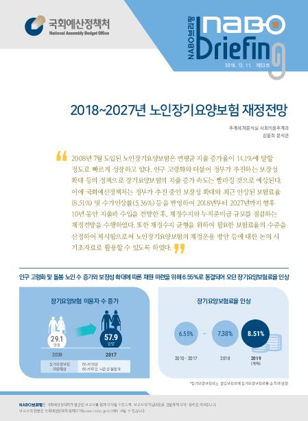 2018~2027년 노인장기요양보험 재정전망