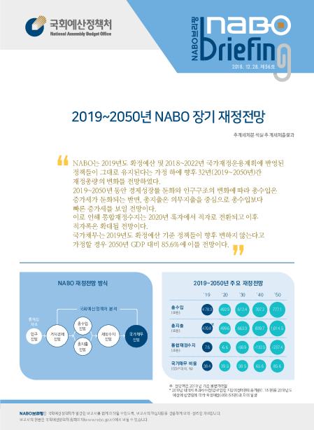2019~2050년 NABO 장기 재정 전망