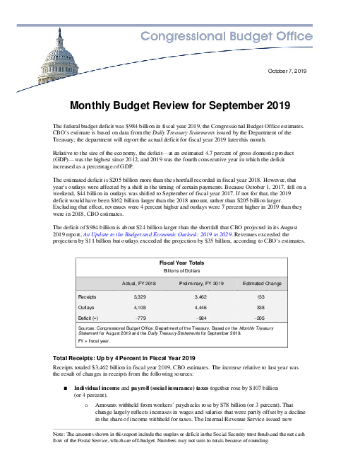 Monthly Budget Review for September 2019