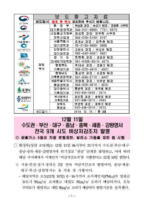 (보도참고자료) 12월 11일 수도권·부산·대구·충남·충북·세종·강원영서 전국 9개 시도 비상저감조치 발령
