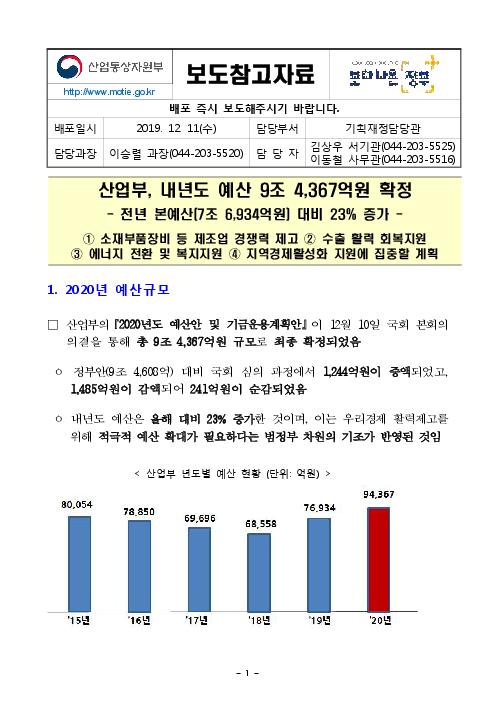 (보도참고자료) 산업부, 내년도 예산 9조 4,367억원 확정
