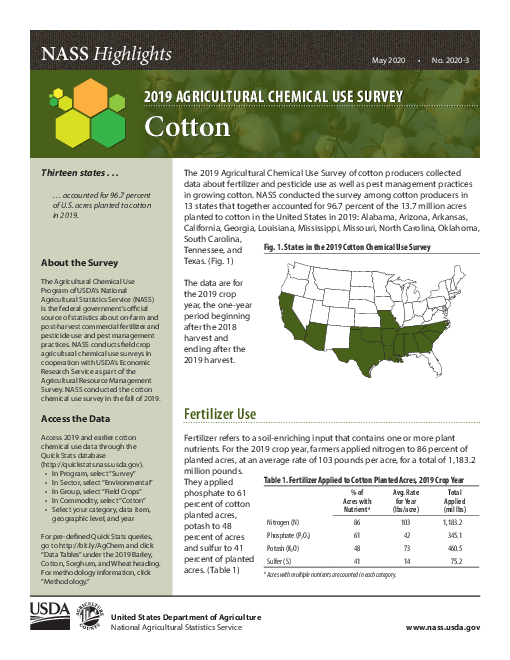 2019 Agricultural Chemical Use Survey: Cotton